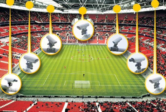 cameras for goal line technology - alvexo